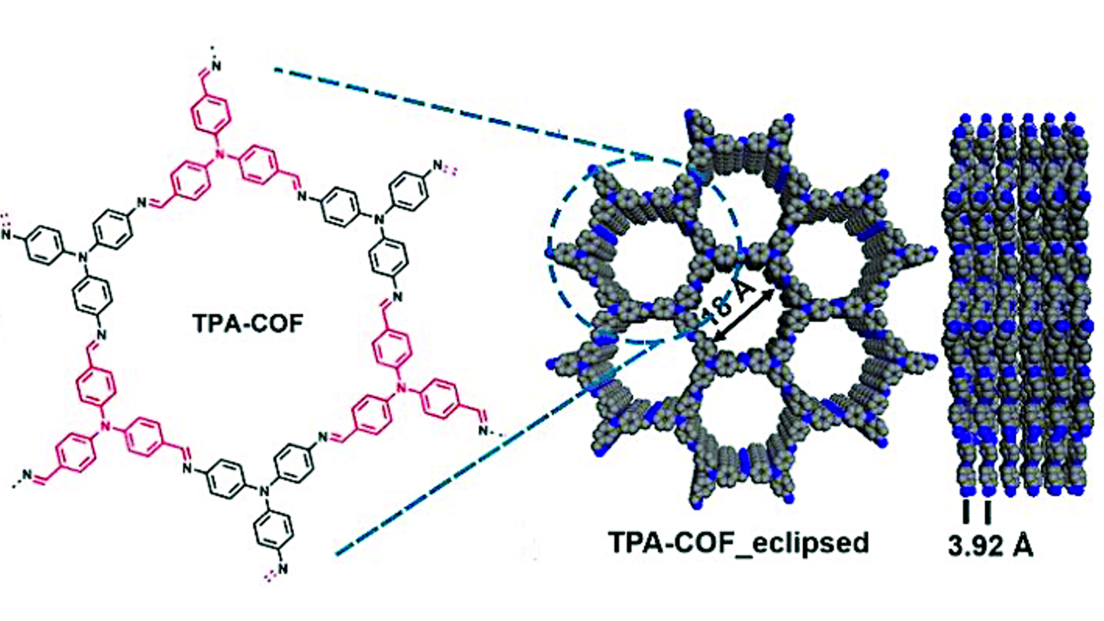 Covalent Organic Frameworks Nanoporous Polymers Jin Research Group